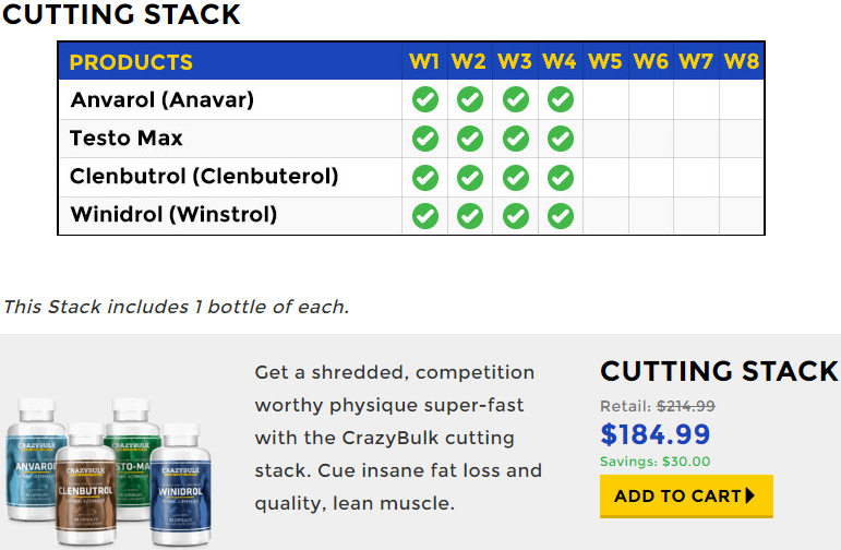 clenbuterol cutting stack for best results